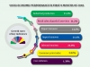 ​Infographics: Socio-economic performance in first eight months